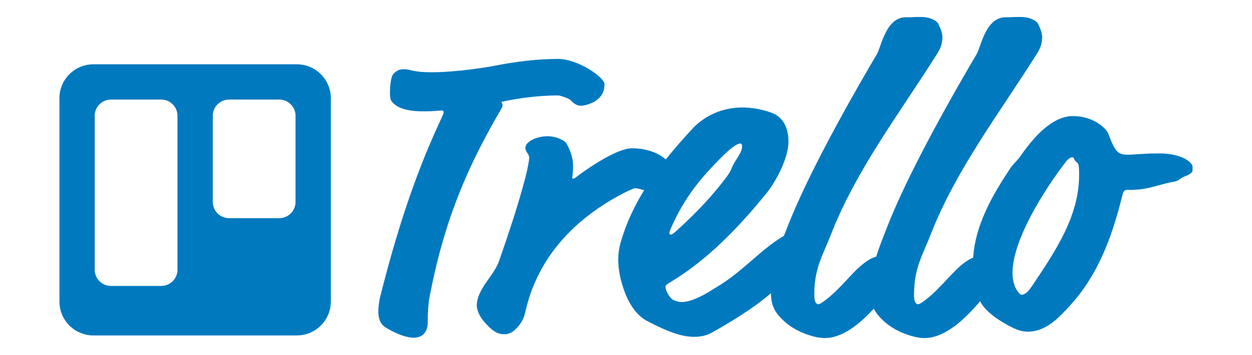 trello integration for meal prep business workflow automation